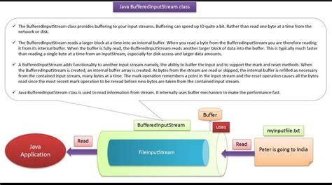 java tutorial questions for beginners best 25 j2ee interview questions ideas on pinterest