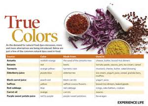 true colors food in travels january 2015