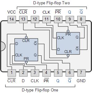 type flip flop counter  delay flip flop