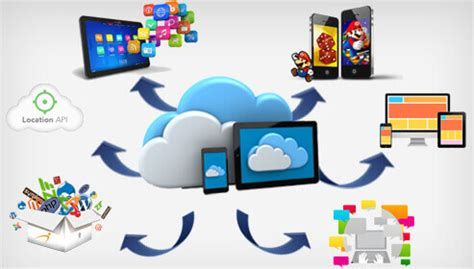 mobile software solution wbc software lab offshore development eai software