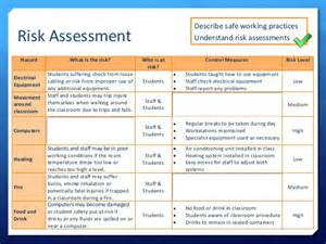 Electricians Risk Assessment Template by Lo2 Lesson 10 Health Safety