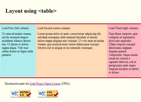 Html Table Column Rendering Speeds Of Web Pages Using Tables Versus Css