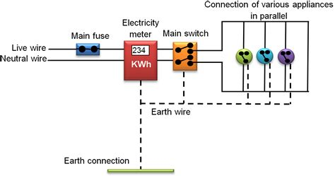 domestic wiring circuit wiring diagram schemes