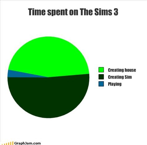 Sims Meme - 222 best images about sims humor on pinterest the sims the grim and sims memes