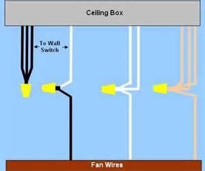 wiring pre circuit diagram