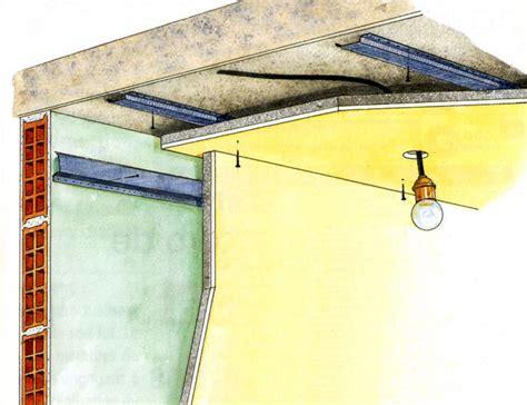 dalle de plafond 2008 5 syst 232 mes de plafond 224 base de plaque de pl 226 tre solutions