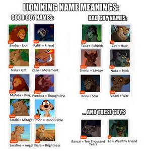 lion king name meanings by iamstarmarked on deviantart