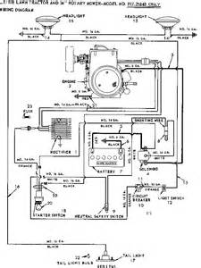 10e lawn tractor and 36 in rotary mower wiring diagram diagram parts list for model 91725840