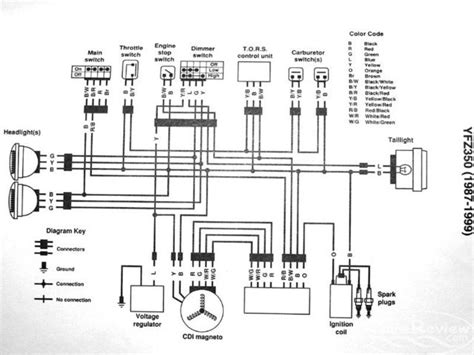yamaha 350 warrior wiring diagram 350 warrior wiring diagram wiring diagram and schematic