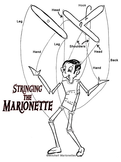 pattern juggler definition stringing the marionette useful information on how to