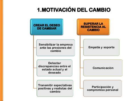 oficina para cambio de cambio de propetario en cd juarez 3 direccion y administracion del cambio e intervenciones