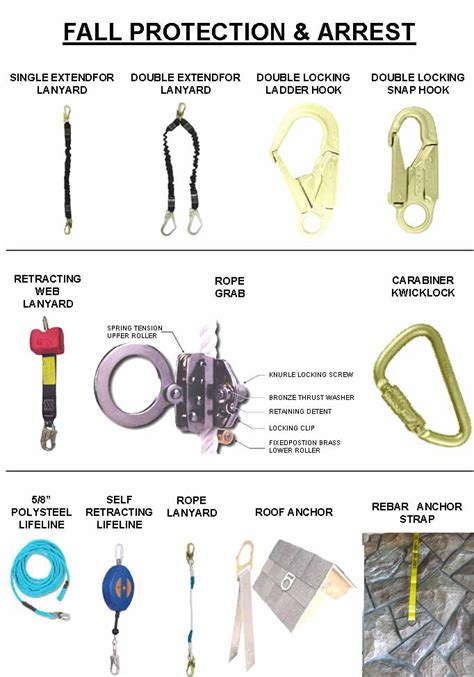 Delta Safety Handmade harness line 22 wiring diagram images wiring