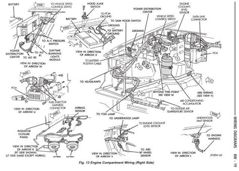 jeep 4 0 engine diagram jeep 4 0 wiring harness wiring diagram with description