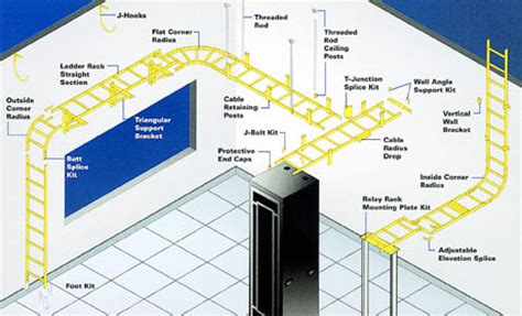 design management ladder ladder rack cable management products easy location and