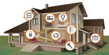High Tech Homes Hi Tech Home Home Automation