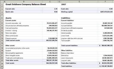 financial statement analysis for beginners investinganswers