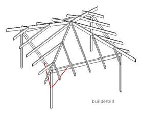 hip roof house plans to build square gazebo roof google search deck stuff pinterest columns squares and gazebo roof