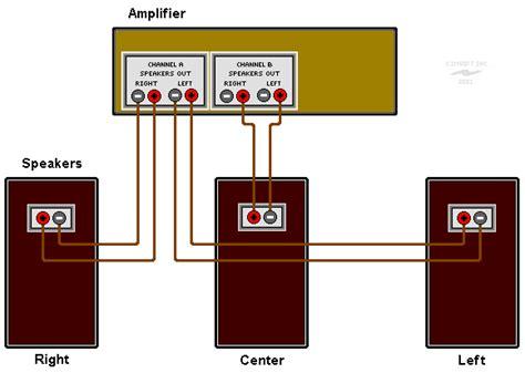 tri dimensional audio speaker wiring diagrams