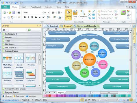 free process diagram software circle spoke diagram modify the circle spokes easily