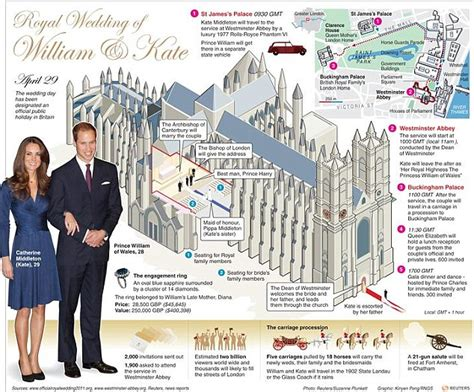 Westminster Abbey Floor Plan by Kate Middleton Arrives With Pippa And Carole At Goring