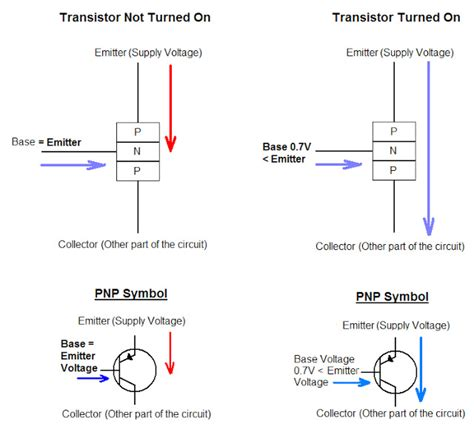 npn transistor circuit diagram the answer is 42 how do you use pnp transistors