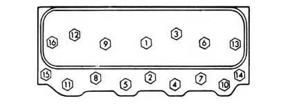 techtips big block chevy cylinder basics