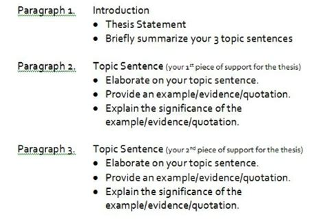 Speech Essay Exle Spm by Research Essay Structure Skills Based Resume Template