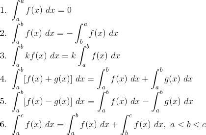 Diferensial Dan Integral Untuk Ilmu Ekonomi integral tak tentu dan integral tentu