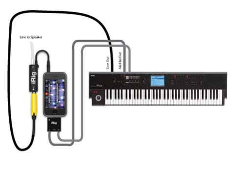 Keyboard Irig irig midi keyboard connections wired media