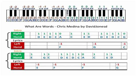 what are words chris medina sheet