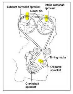kia rio 5 engine diagram get free image about wiring diagram