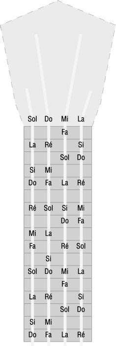 strumming pattern for you ve got a friend in me i just finished the ukulele tab for pg 1 of quot you ve got a