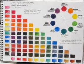 printable watercolor color mixing chart google search