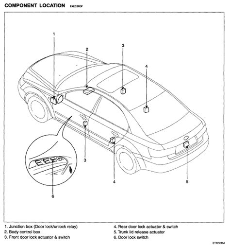 door lock trouble my hyundai sonata 2006 is giving so much trouble with
