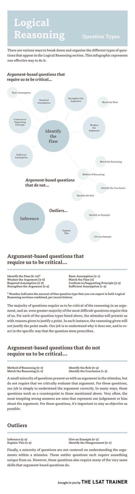 Constitutional 1l Outline by Legislation And Regulation School Outline Bamboodownunder