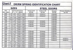 garage door torsion color code garage door springs color code garage wiring diagram