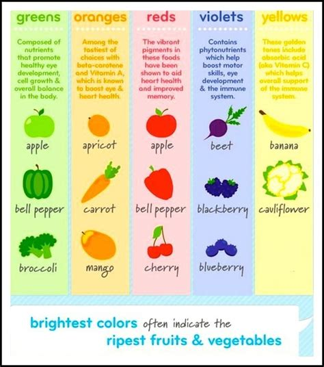 6 vegetables that come in 3 colors pin by tracy pistorio on vegetarian