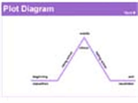read write think plot diagram audience purpose evaluating disney s changes to the