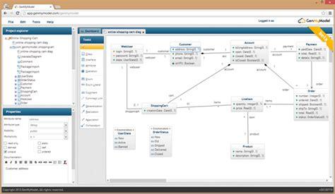 free uml modeling tool uml kode java