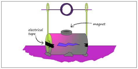 diagram of simple electric motor how to make a simple electric motor experiment science