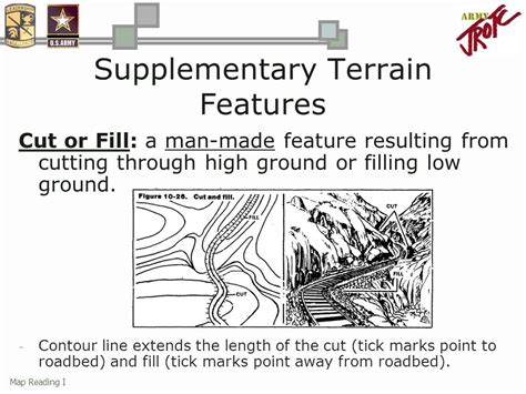 3 supplementary terrain features introduction to map reading ppt