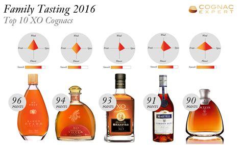 best cognac best xo cognacs for 2016 a top 10 family tasting cognac
