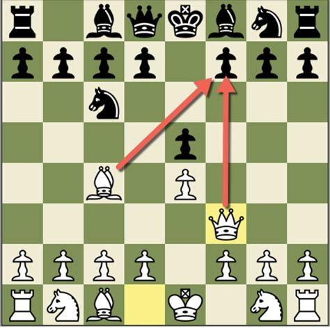 4 move checkmate diagram how to 4 move checkmate and why you shouldn t do it