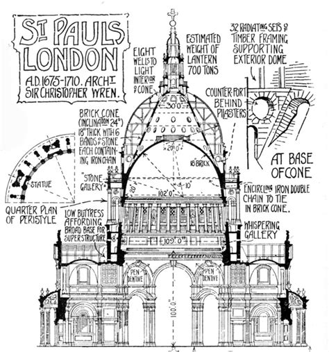 National Cathedral Floor Plan by St Paul S Cathedral London With The Lord Mayor S