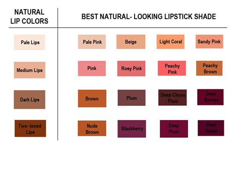 Maybelline Get The Look Match Color Lipstick 794 Matte 1 choosing the right lipstick color indoindians