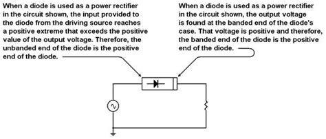 diode cathode end which is the positive end of a diode dunn consultant ambertec p e p c ieee