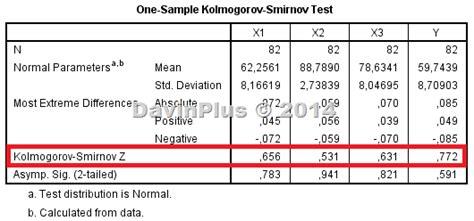 rumus membuat judul skripsi cara melakukan uji normalitas melalui kolmogorov smirnov