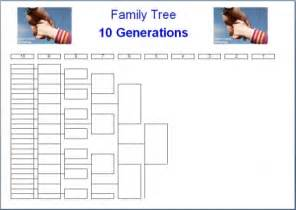 family tree charts 10 generations emailed parish chest