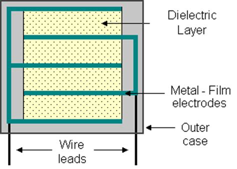 polypropylene capacitors construction types of capacitor and their construction