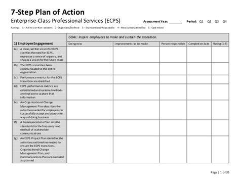 ecps 7 step plan of